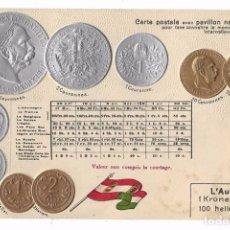 Postales: POSTAL MONEDAS DEL MUNDO - AUSTRIA - L'AUTRICHE - H.S.M.- RELIEVE - REVERSO SIN DIVIDIR. Lote 72953311
