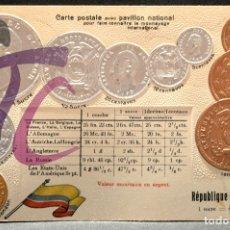 Postales: ANTIGUA POSTAL PABELLON NACIONAL FRANCIA MONEDAS DEL MUNDO ECUADOR. Lote 177529464