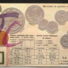 Postales: ANTIGUA POSTAL PABELLON NACIONAL FRANCIA MONEDAS DEL MUNDO PERSIA. Lote 177529629