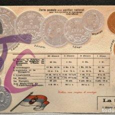 Postales: ANTIGUA POSTAL PABELLON NACIONAL FRANCIA MONEDAS DEL MUNDO SERVIA. Lote 177529653