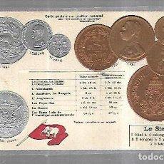 Cartes Postales: TARJETA POSTAL. MONEDAS DE PAISES. PAVILLON NATIONAL. LE SIAM. SIAM. Lote 188629491