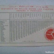 Postales: POSTAL PUBLICITARIA DE INTERFLORA Y ALMAR ( ARTICULOS MARITIMOS ) CON MORSE Y DISTANCIA EN MILLAS. Lote 195395782