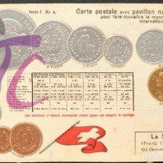 Postales: ANTIGUA POSTAL PABELLON NACIONAL FRANCIA MONEDAS DEL MUNDO SUIZA. Lote 199211156