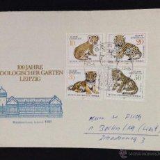 Postales: CENTENARIO ZOO LEIPZIG - 1978 MATASELLO EXPOSICION CIRCULADO DDR . Lote 51920657