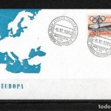 Postales: SOBRE ITALIA 1960 SOBRE CON MAPA DE EUROPA . Lote 125943403