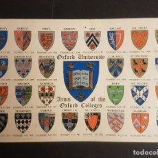 Postales: OXFORD ESCUDOS DE LA UNIVERSIDAD. Lote 183711293