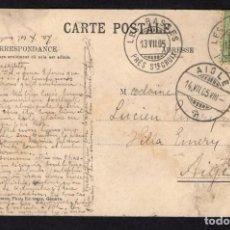 Postales: SUIZA 1905, GRAN HOTEL LES RASSES. Lote 285342808