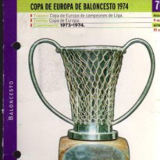 Coleccionismo deportivo: FICHA COLECCIONABLE DEL DIARIO AS - COPA DE EUROPA DE BALONCESTO 1974 - REAL MADRID. Lote 16335006