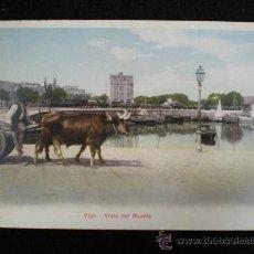 Postales: TARJETA POSTAL. VIGO. VISTA DEL MUELLE. C.1900.. Lote 22244969