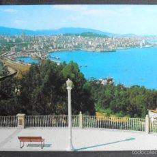 Postales: (44412)POSTAL SIN CIRCULAR,VISTA PARCIAL,VIGO,PONTEVEDRA,GALICIA. Lote 60719159