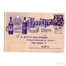 Postales: ORENSE.- FÁBRICA DE LICORES. VISO.MARCA REGISTRADA. ELOY TISO.. Lote 156763218