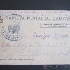Postales: GUERRA CIVIL.TARJETA POSTAL DE CAMPAÑA. BANDO REPUBLICANO.. Lote 37551111