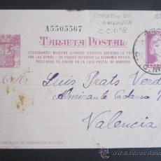 Postales: GUERRA CIVIL. POSTAL CORREO DE CAMPAÑA C.C. Nº8. BANDO REPUBLICANO. PROPAGANDA.1938. Lote 37551407