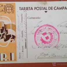 Postales: TARJETA POSTAL DE CAMPAÑA SRI, 153 BRIGADA MIXTA 20 BATALLÓN. GUERRA CIVIL. SOCORRO ROJO. Lote 45519660