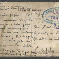 Postcards - POSTAL GUERRA CIVIL - CIRCULADA- AVILA 1938 - EJERCITO DE OCUPACION - (28255) - 47120383