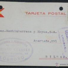 Postcards - TARJETA POSTAL CENSURA MILITAR LOGROÑO (LA RIOJA) AÑO 1937 - 48394750