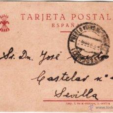 Postales: GUERRA CIVIL - TARJETA POSTAL OBRA ASISTENCIAL AL FRENTE - FALANGE - PUEBLO NUEVO CORDOBA A SEVILLA. Lote 49531477