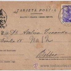 Postales: TARJETA POSTAL CENSURA MILITAR MADRID. AÑO 1939. Lote 53680897