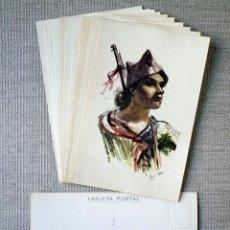 Postales: 12 POSTALES DE 1936 ESTAMPAS DE LA REVOLUCION ESPAÑOLA. BANDO REPUBLICANO DE LA GUERRA CIVIL.. Lote 56916151