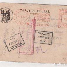 Postales: POSTAL CIRCULADA GUERRA CIVIL REPÚBLICA, BRIGADAS INTERNACIONALES. MADRID JUNTA DE DEFENSA.. Lote 71899931