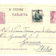 Postcards - TARJETA POSTAL COMITE DE MILICIAS ANTIFASCISTAS. BARCELONA. AÑO 1936 - 116507851