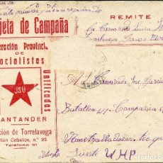 Postales: TARJETA JSU - JUVENTUDES SOCIALISTAS UNIFICADAS TORRELAVEGA - SANTANDER CIRCULADA AL FRENTE. Lote 118530459