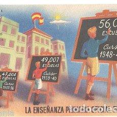Postales: POSTAL 1940 POST GUERRA CIVIL AGUILA DE SAN JUAN FRANCO ESTADISTICA CC00055. Lote 143668856