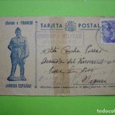 Postales: TARJETA POSTAL CENSURA MILITAR DURANGO. Lote 160960830
