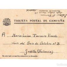 Postales: REPÚBLICA.- TARJETA POSTAL DE CAMPAÑA. 1937.. Lote 224087276