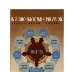 Postales: REPÚBLICA.- INSTITUTO NACIONAL DE PREVISIÓN.. Lote 234682670