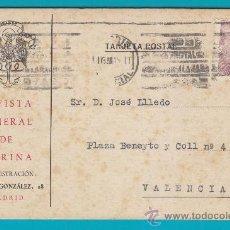 Postales: TARJETA POSTAL REVISTA GENERAL DE MARINA 1946. Lote 34611223