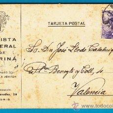 Postales: TARJETA POSTAL REVISTA GENERAL DE MARINA 1945. Lote 34611470