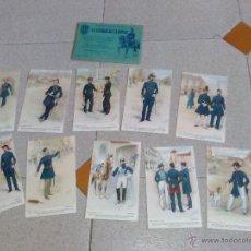 Postales: LA GUARDIA DE LA CIUDAD DE BARCELONA DE LA EXPOSICIÓN DE SU CENTENARIO. EXPOSICIÓN 26/11/1943. Lote 53493794
