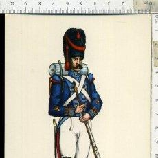 Postales: POSTAL MILITAR REGIMIENTO DEL REY Nº 1 AÑO 1815 CARLO EDICIONES EDUFRANC. Lote 108729995