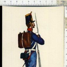 Postales: POSTAL MILITAR REGIMIENTO DEL REY Nº 1 AÑO 1848 CARLO EDICIONES EDUFRANC. Lote 108730511