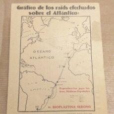 Postales: EL TRIUNFAL VIAJE DE LOS AVIADORES ESPAÑOLES. GRÁFICO DE LOS RAID DEL ATLÁNTICO. BIOPLASTINA SERONO.. Lote 164268654