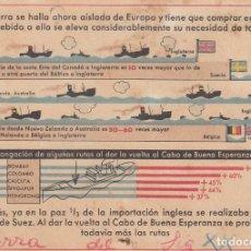 Postales: TARJETA POSTAL PROPAGANDISTICA ALEMANA.II GUERRA MUNDIAL.. Lote 176129642
