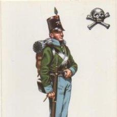 Postales: POSTAL UNIFORMES MILITARES SIGLO XLX. SARGENTO DEL RGTO. DE LA MUERTE 1808 P-MI-311. Lote 194397812