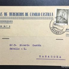 Postales: CORELLA , NAVARRA , TARJETA PUBLICITARIA BODEGAS CAMILO CASTILLA. Lote 205713278