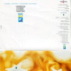 Postales: NAVIDAD, TARJETA POSTAL FELICITACION NAVIDEÑA HOTEL, SENATOR HOTELES 2003. Lote 50068498