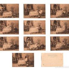 Postales: NOCHE DE REYES. COLECCIÓN E. GONZALEZ.- SERIE A. COMPLETA. 10 POSTALES. Lote 204450315