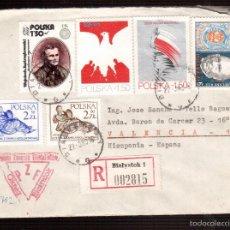 Postales: SOBRE DE POLONIA EL QUE VES . Lote 55714622