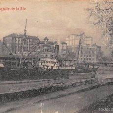 Postkarten - BILBAO.- DETALLE DE LA RIA - 55169331
