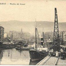 Postales: POSTAL BILBAO MUELLES DEL ARENAL (ALMACENES AMANN). Lote 123547523