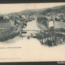 Postales: BILBAO-BILBO-PANORAMA-1001-LANDABURU HNOS-REVERSO SIN DIVIDIR-HAUSER Y MENET-POSTAL ANTIGUA-(57.076). Lote 151290278