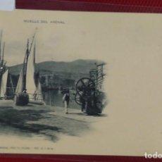 Postales: BILBAO MUELLE DEL ARENAL 218 LANDÁBURU HERMANAS SERIE GENERAL SIN CIRCULAR.. Lote 170867100
