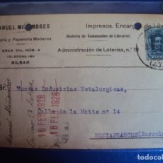 Postales: (PS-61922)POSTAL DE BILBAO-MANUEL MIÑAMBRES.LIBRERIA PAPELERIA MODERNA. Lote 179961840