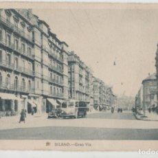 Postales: POSTALES POSTAL BILBAO PAIS VASCO AÑOS 40. Lote 182253961