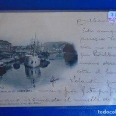 Postales: (PS-65611)POSTAL DE BILBAO-MUELLE DE URIBITARTE.LANDABURU HERMANAS. Lote 269181298