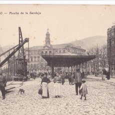 Postales: BILBAO, MUELLE DE LA SENDEJA. ED. ALMACENES AMANN Nº 22. SIN CIRCULAR. Lote 293493058